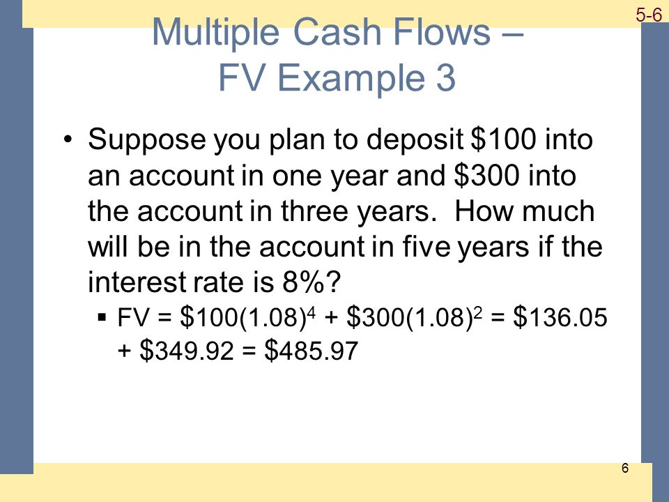 1-27 5-27 27 Example: Spreadsheet Strategies – Annuity Payment Another TVM formula that can be found in a spreadsheet is the payment formula –PMT(rate,nper,pv,fv) –The same sign convention holds as for the PV and FV formulas Click on the Excel icon for an example