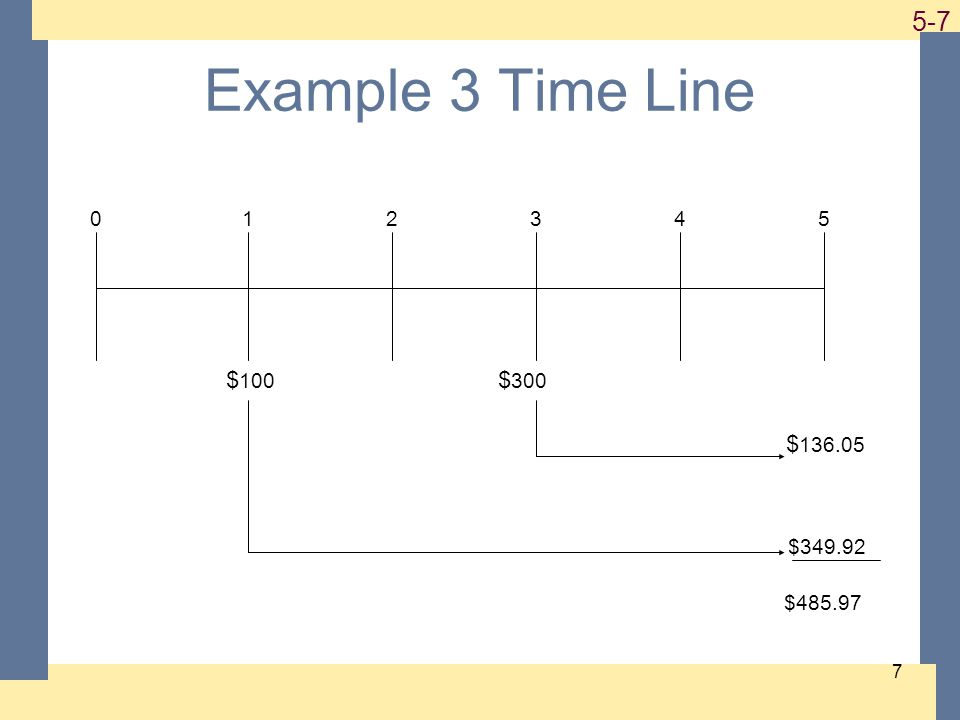 1-7 5-7 7 Example 3 Time Line $ 100 012345 $ 300 $ 136.05 $349.92 $485.97
