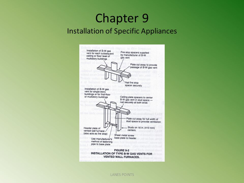 Chapter 9 Installation of Specific Appliances LANES POINTS