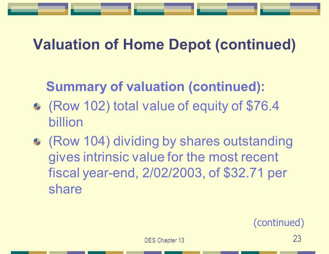DES Chapter 13 23 Valuation of Home Depot (continued) Summary of valuation (continued): (Row 102) total value of equity of $76.4 billion (Row 104) dividing by shares outstanding gives intrinsic value for the most recent fiscal year-end, 2/02/2003, of $32.71 per share (continued)