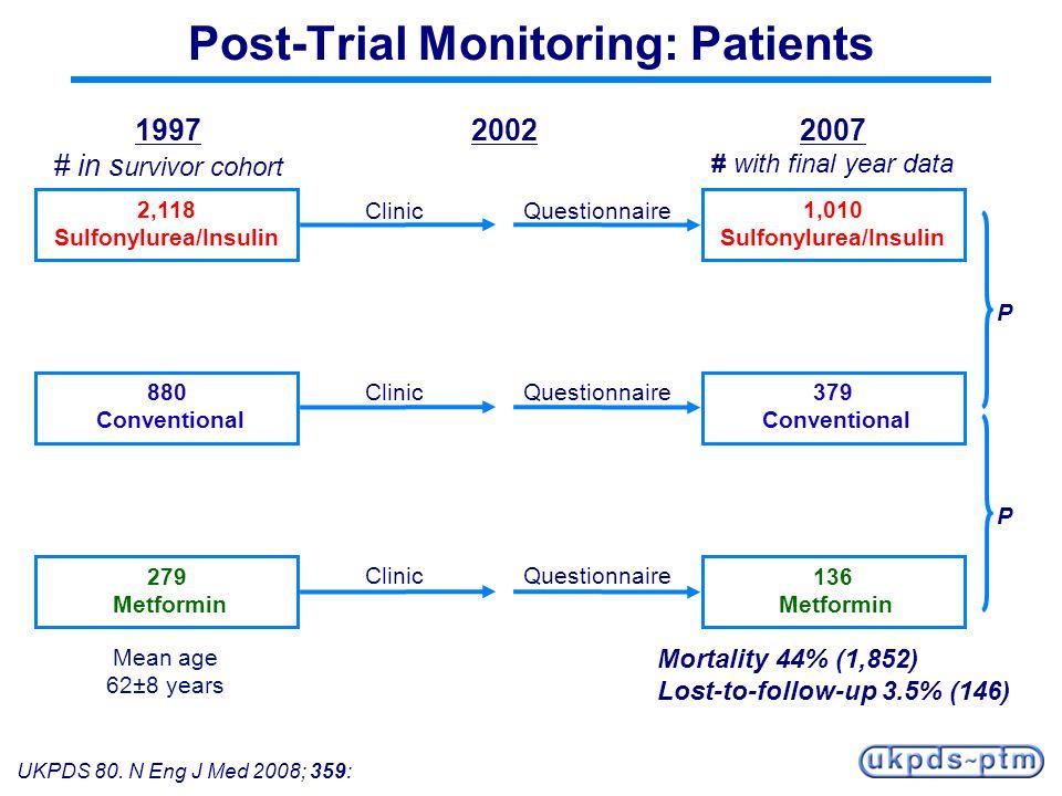 UKPDS 80. N Eng J Med 2008; 359: Post-Trial Monitoring: Patients 880 Conventional 2,118 Sulfonylurea/Insulin 279 Metformin 1997 # in s urvivor cohort