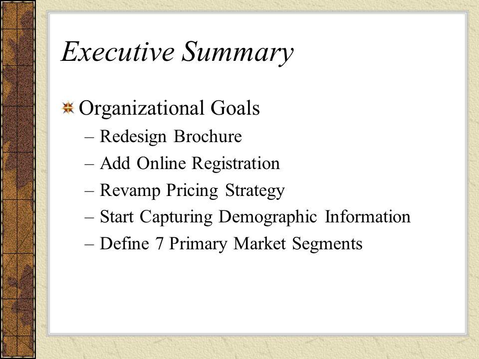 Executive Summary Organizational Goals –Redesign Brochure –Add Online Registration –Revamp Pricing Strategy –Start Capturing Demographic Information –Define 7 Primary Market Segments
