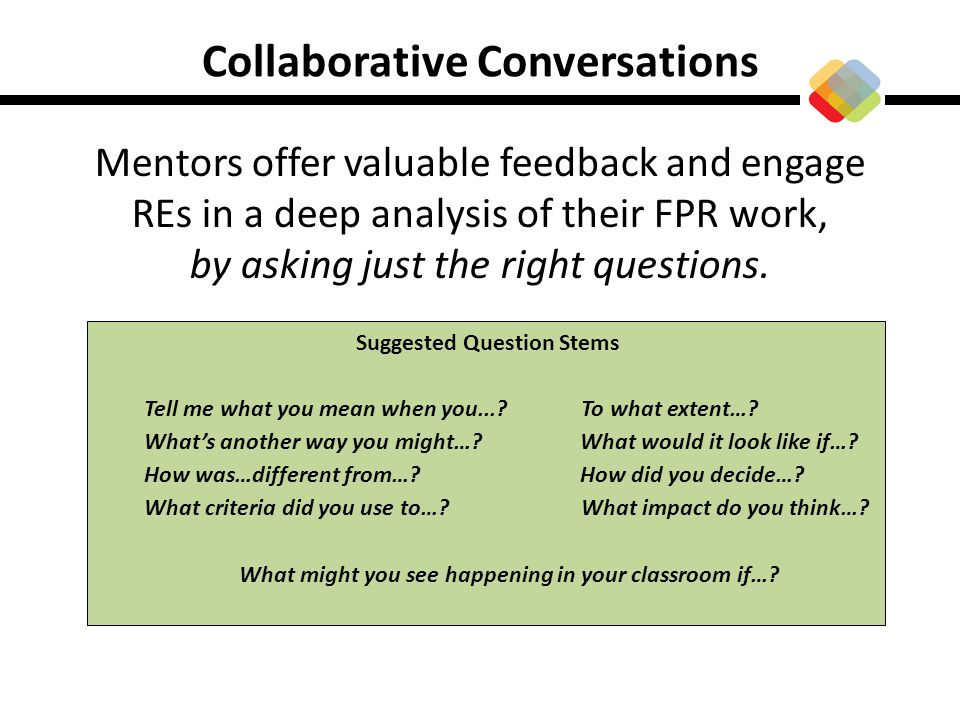 Collaborative Conversations Suggested Question Stems Tell me what you mean when you...? To what extent…? Whats another way you might…? What would it l