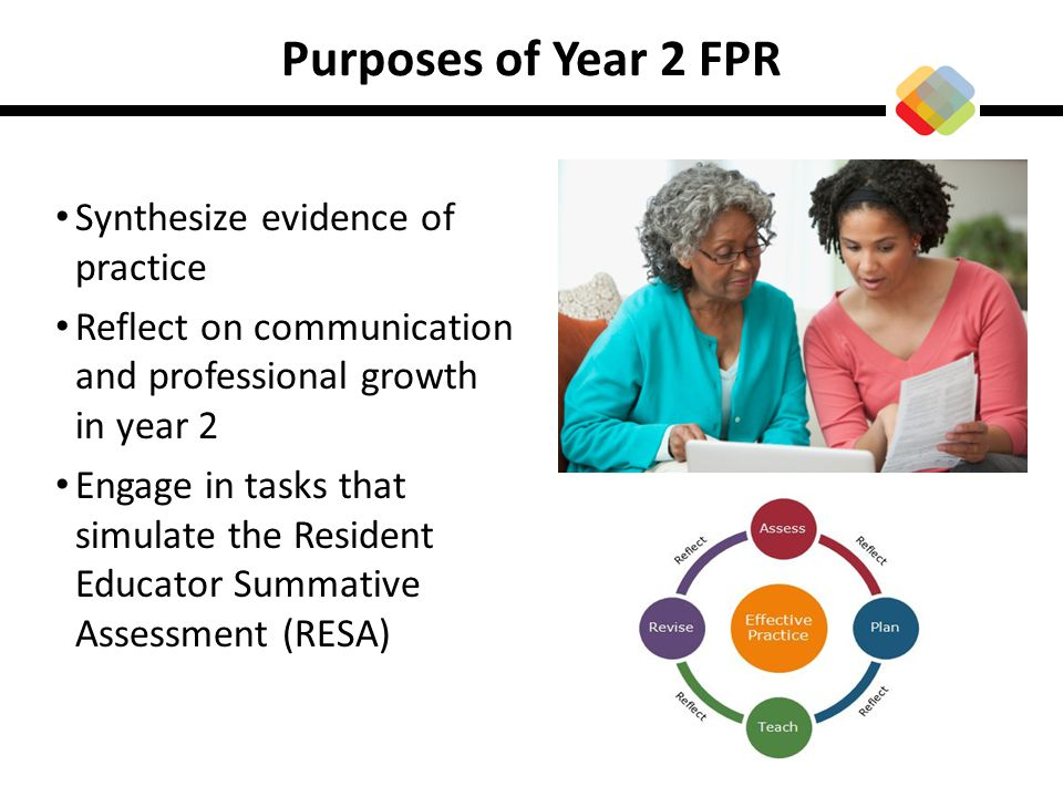 Purposes of Year 2 FPR Synthesize evidence of practice Reflect on communication and professional growth in year 2 Engage in tasks that simulate the Resident Educator Summative Assessment (RESA) Tip The Year 2 FPR experiences will help prepare REs for the RESA.