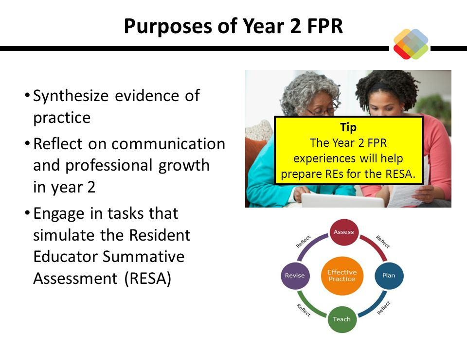 Purpose of this Presentation This presentation provides insights into understanding the depth of the Prompts, the importance of evidence based responses, and the expectations of what Resident Educators will know and be able to do by the end of Year 2.