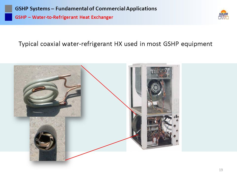GSHP Systems – Fundamental of Commercial Applications 19 GSHP – Water-to-Refrigerant Heat Exchanger Typical coaxial water-refrigerant HX used in most