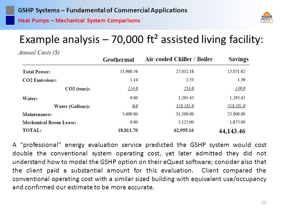 GSHP Systems – Fundamental of Commercial Applications Example analysis – 70,000 ft² assisted living facility: 24 Heat Pumps – Mechanical System Compar