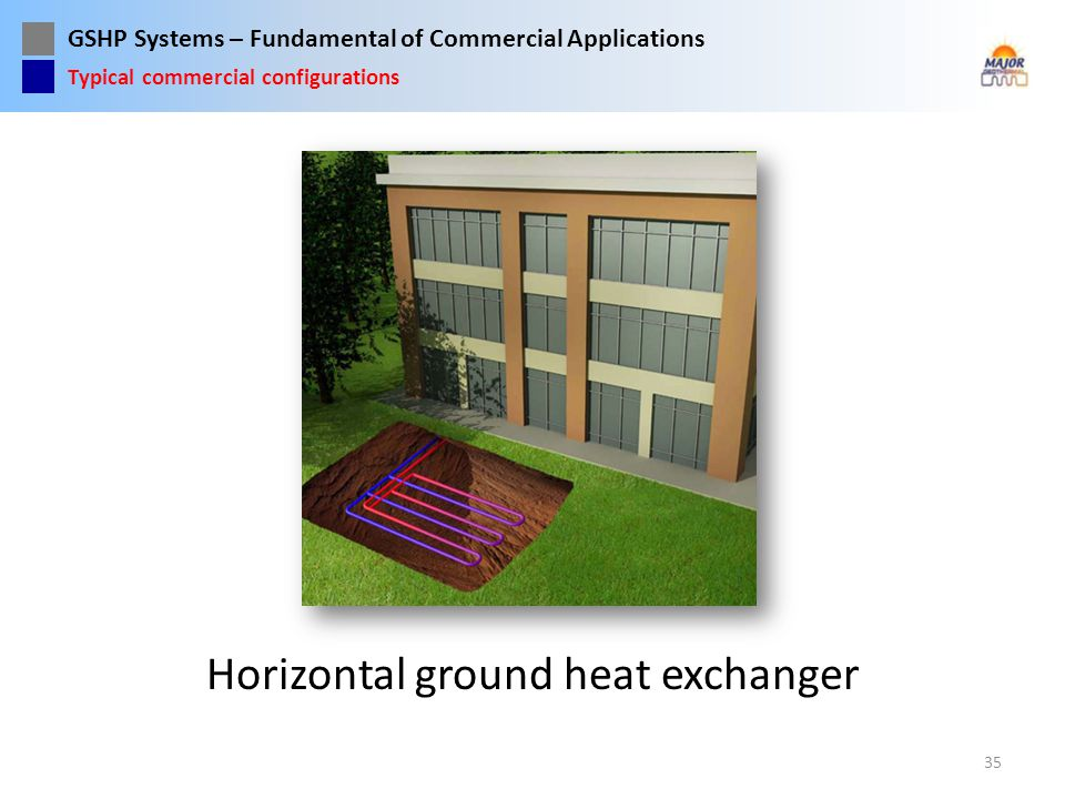 GSHP Systems – Fundamental of Commercial Applications Horizontal ground heat exchanger 35 Typical commercial configurations