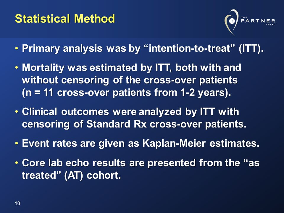 Statistical Method Primary analysis was by intention-to-treat (ITT).Primary analysis was by intention-to-treat (ITT). Mortality was estimated by ITT,