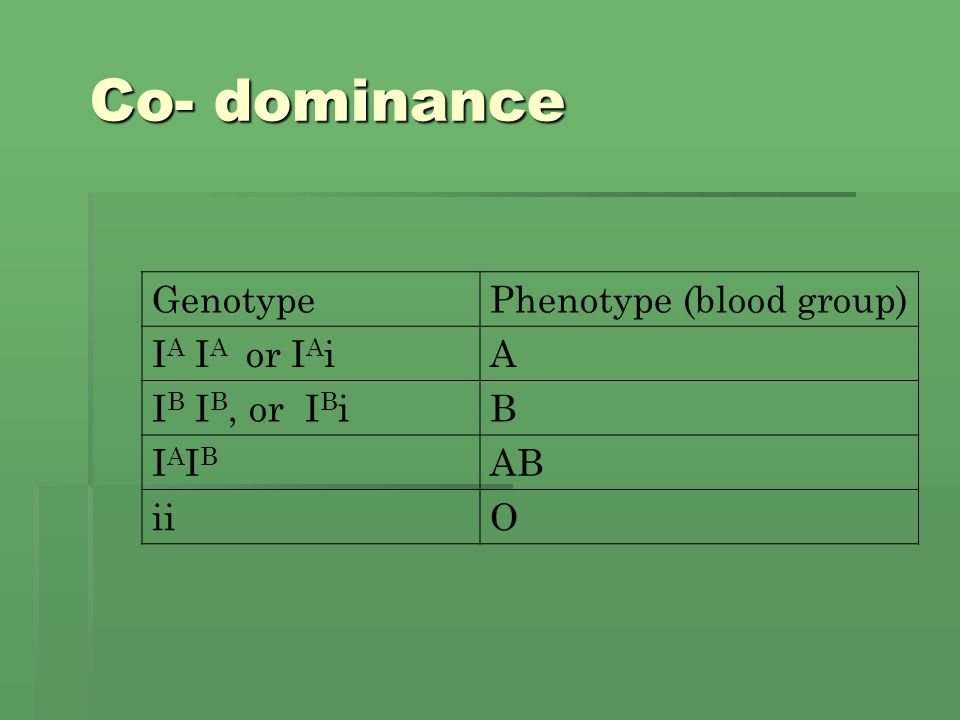 Co- dominance GenotypePhenotype (blood group) I A I A or I A iA I B I B, or I B iB IAIBIAIB AB iiO