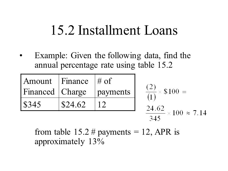15.2 Installment Loans Example: Given the following data, find the annual percentage rate using table 15.2 from table 15.2 # payments = 12, APR is approximately 13% Amount Financed Finance Charge # of payments $345$24.6212