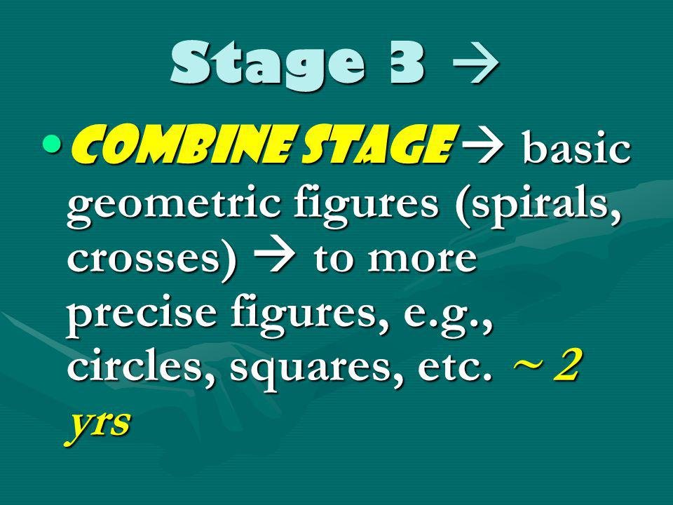Stage 2 Development of Diagrams and combinations of diagrams ~ 1-2 yrs.Development of Diagrams and combinations of diagrams ~ 1-2 yrs.