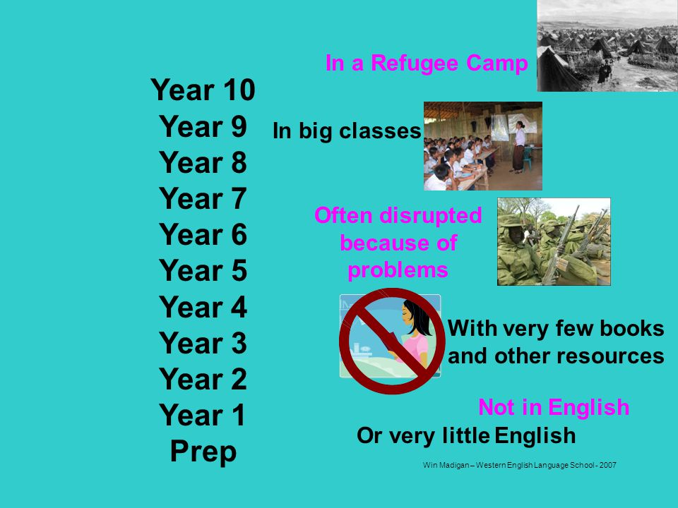 Win Madigan – Western English Language School - 2007 Year 10 Year 9 Year 8 Year 7 Year 6 Year 5 Year 4 Year 3 Year 2 Year 1 Prep In a Refugee Camp In