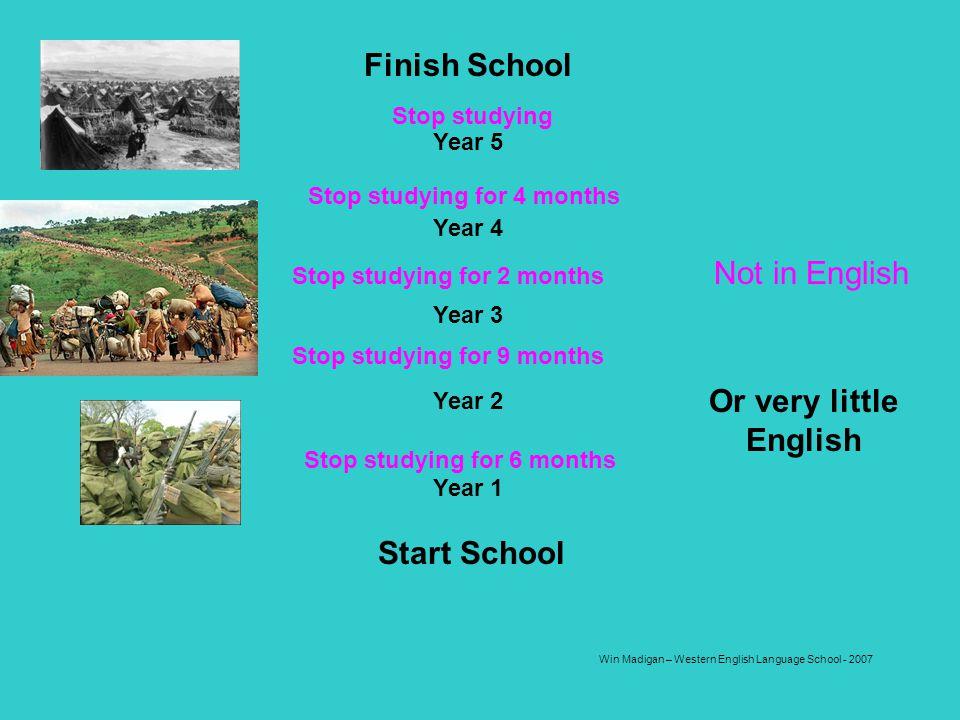 Win Madigan – Western English Language School - 2007 Year 5 Year 4 Year 3 Year 2 Year 1 Start School Not in English Or very little English Stop studyi