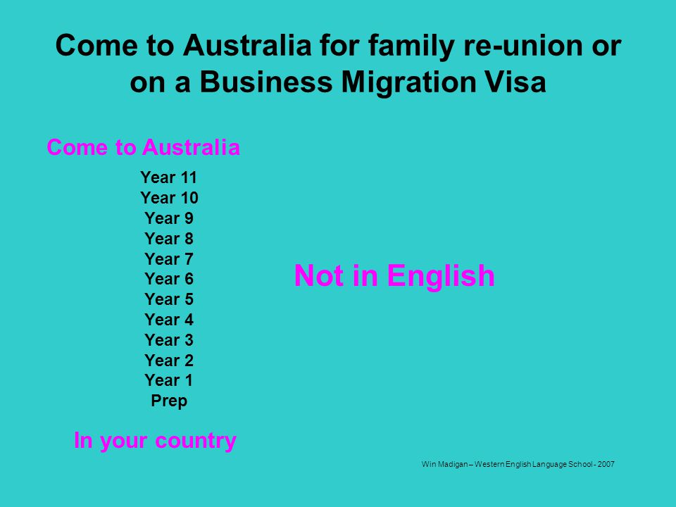 Win Madigan – Western English Language School - 2007 Come to Australia for family re-union or on a Business Migration Visa Year 11 Year 10 Year 9 Year