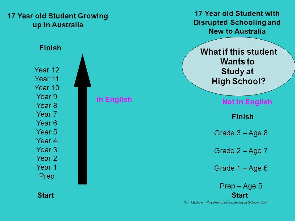 Win Madigan – Western English Language School - 2007 Start Finish In English Year 12 Year 11 Year 10 Year 9 Year 8 Year 7 Year 6 Year 5 Year 4 Year 3