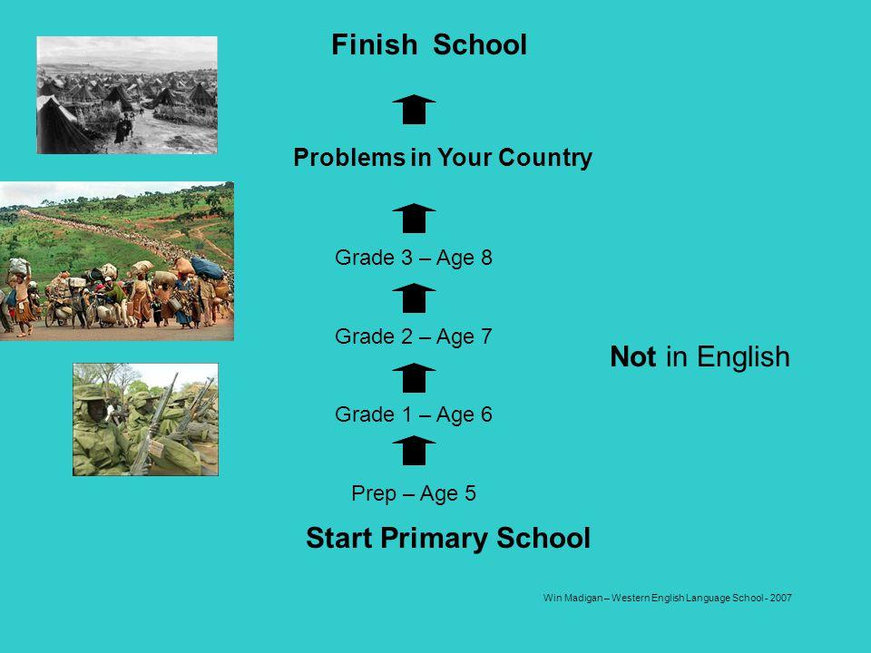 Win Madigan – Western English Language School - 2007 Start Primary School Grade 3 – Age 8 Grade 2 – Age 7 Grade 1 – Age 6 Prep – Age 5 Finish School N