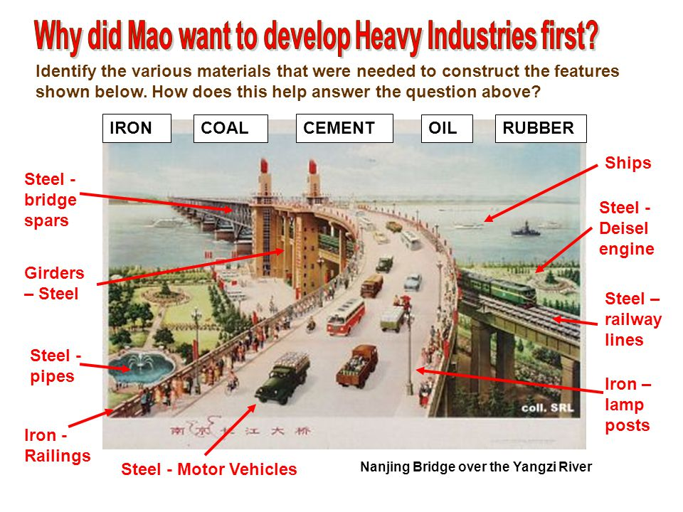 Identify the various materials that were needed to construct the features shown below. How does this help answer the question above? Nanjing Bridge ov
