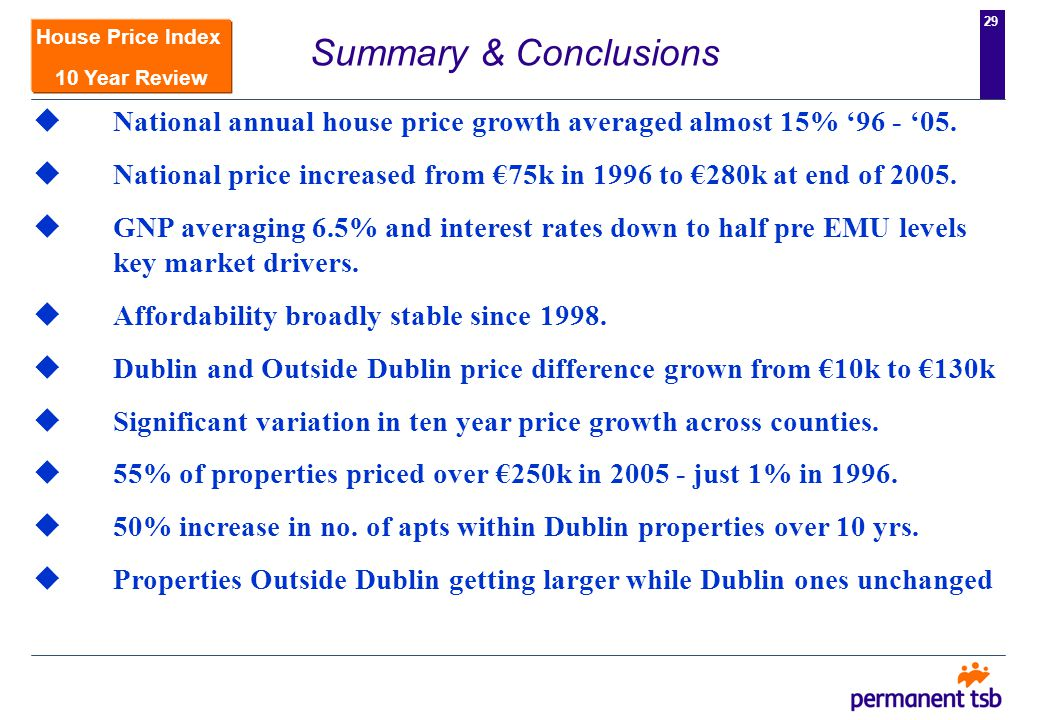 28 House Price Index 10 Year Review Summary