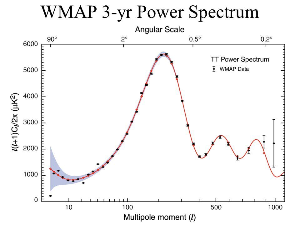 WMAP 3-yr Power Spectrum