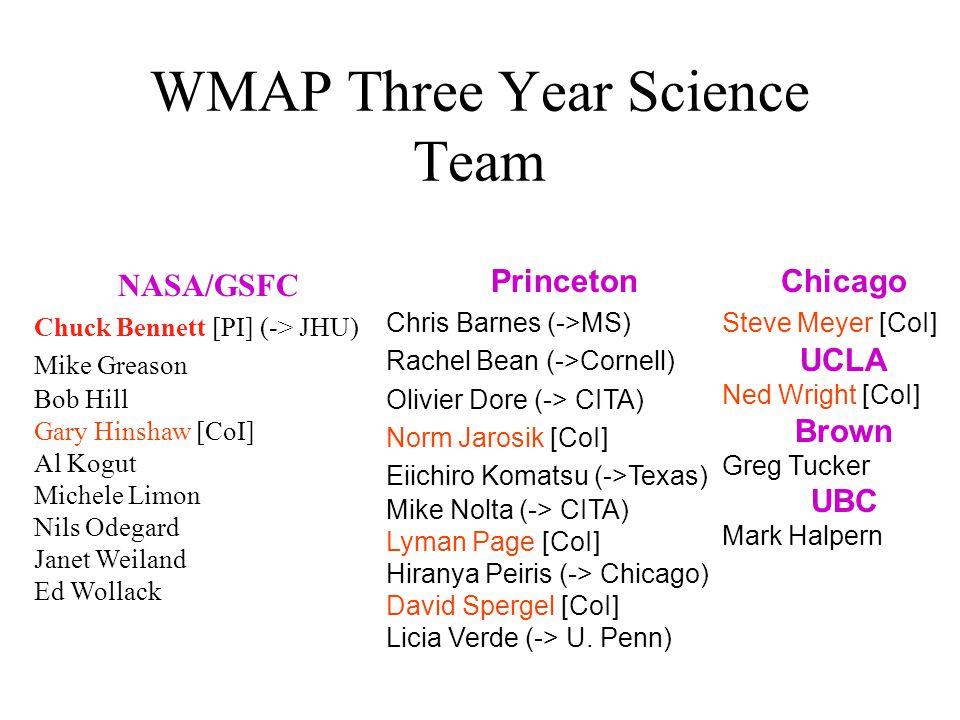 WMAP Three Year Science Team NASA/GSFC Chuck Bennett [PI] (-> JHU) Mike Greason Bob Hill Gary Hinshaw [CoI] Al Kogut Michele Limon Nils Odegard Janet