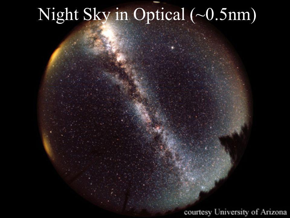 Night Sky in Optical (~0.5nm)