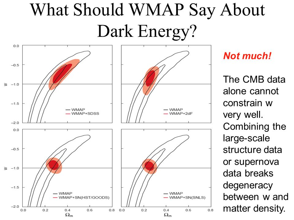 What Should WMAP Say About Dark Energy. Not much.