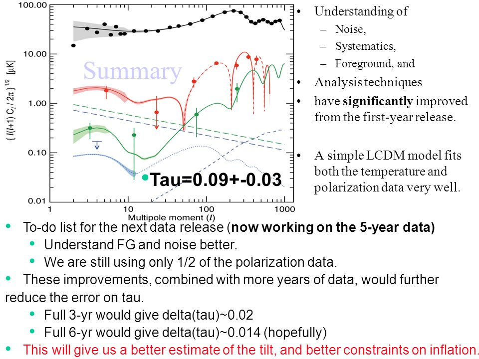 Understanding of –Noise, –Systematics, –Foreground, and Analysis techniques have significantly improved from the first-year release.