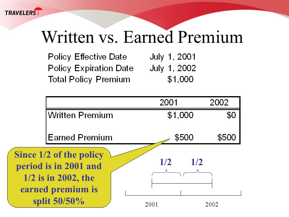 Written vs. Earned Premium 20012002 Since 1/2 of the policy period is in 2001 and 1/2 is in 2002, the earned premium is split 50/50% 1/2