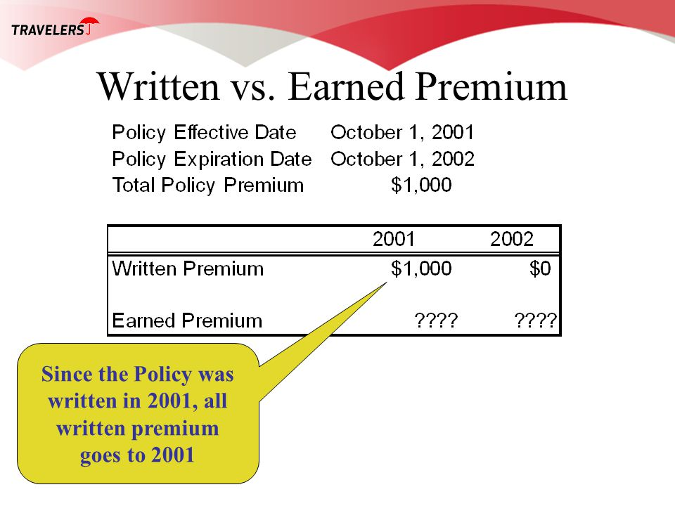 Since the Policy was written in 2001, all written premium goes to 2001