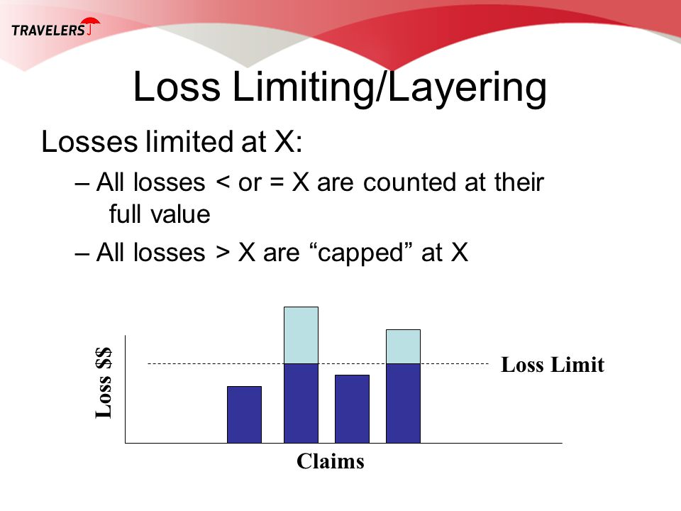 Loss Limiting/Layering Losses limited at X: –All losses < or = X are counted at their full value –All losses > X are capped at X Claims Loss $$ Loss Limit