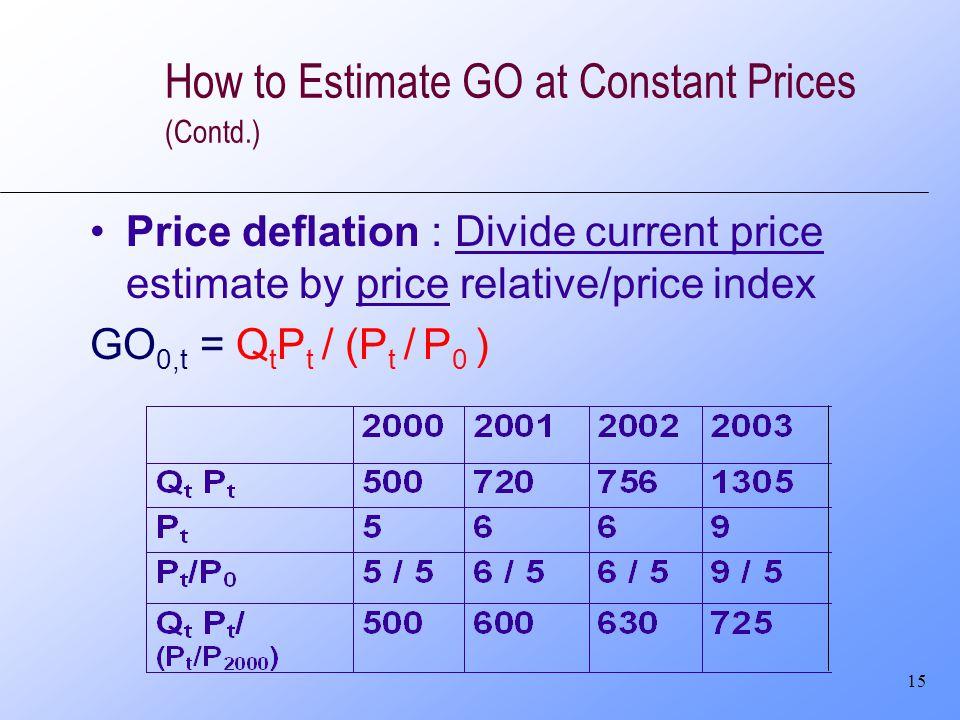 15 How to Estimate GO at Constant Prices (Contd.) Price deflation : Divide current price estimate by price relative/price index GO 0,t = Q t P t / (P t / P 0 )