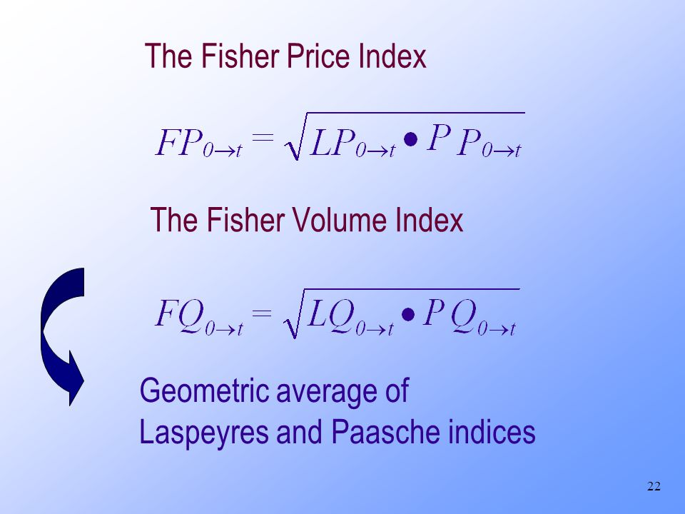 22 The Fisher Price Index The Fisher Volume Index Geometric average of Laspeyres and Paasche indices
