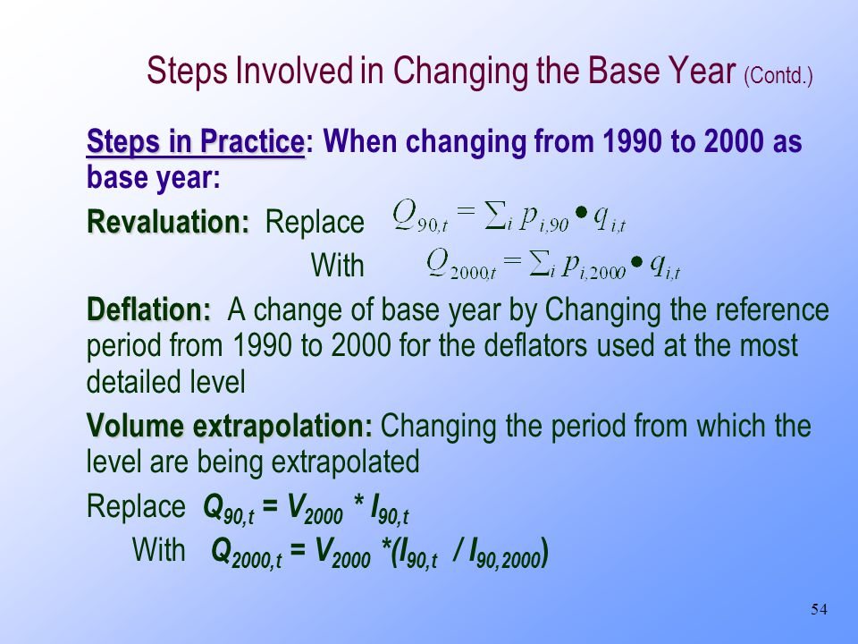 54 Steps Involved in Changing the Base Year (Contd.) Steps in Practice Steps in Practice: When changing from 1990 to 2000 as base year: Revaluation: R