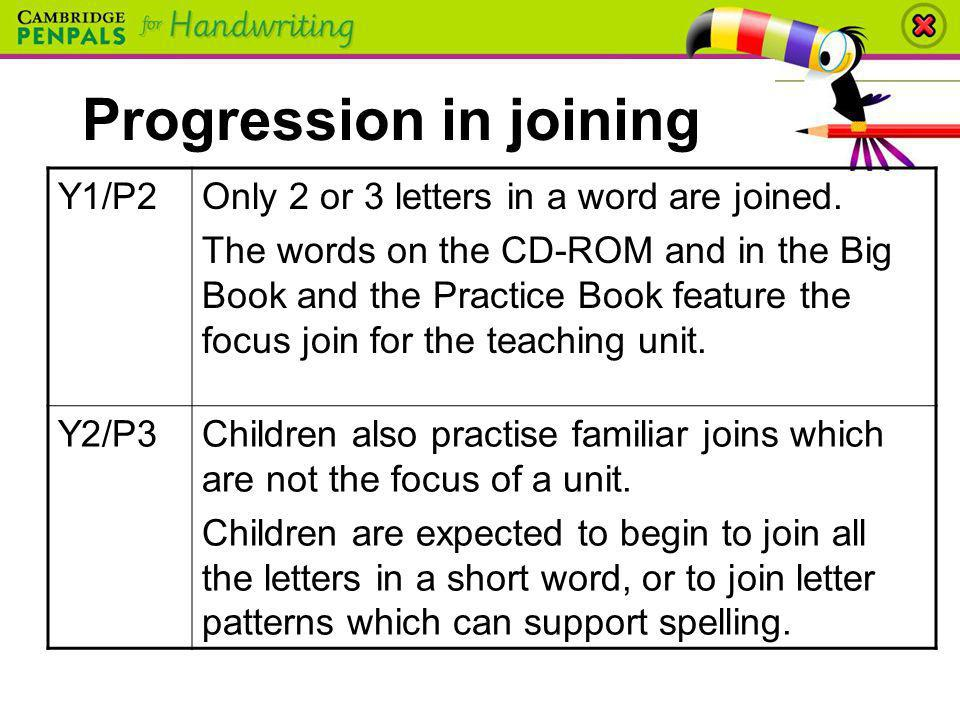 Progression in joining Y1/P2Only 2 or 3 letters in a word are joined. The words on the CD-ROM and in the Big Book and the Practice Book feature the fo
