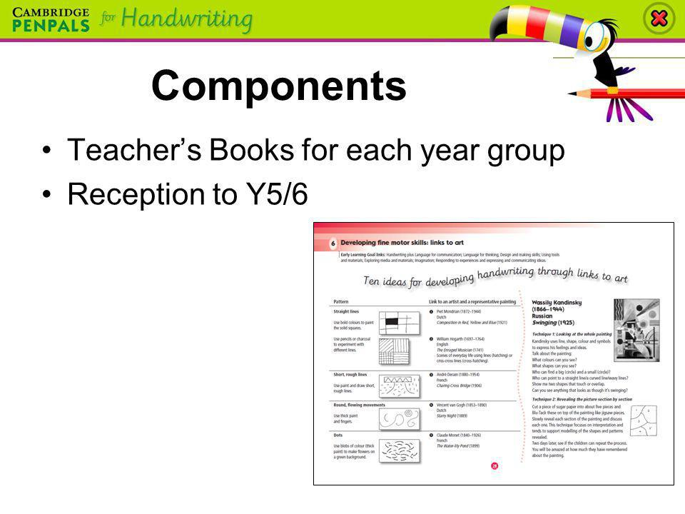 Components Teachers Books for each year group Reception to Y5/6