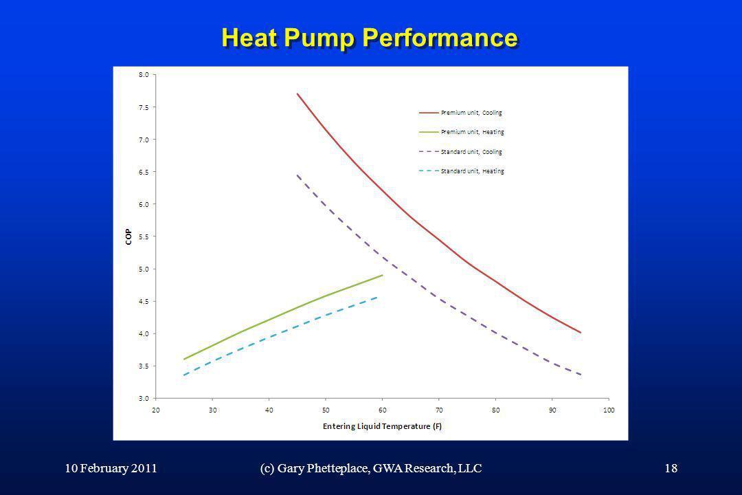 Heat Pump Performance 10 February 2011(c) Gary Phetteplace, GWA Research, LLC18