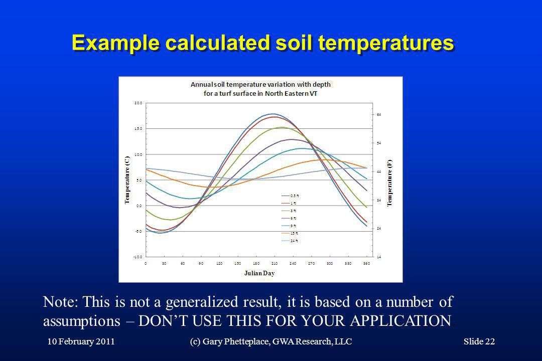 Example calculated soil temperatures 10 February 2011(c) Gary Phetteplace, GWA Research, LLCSlide 22 Note: This is not a generalized result, it is bas