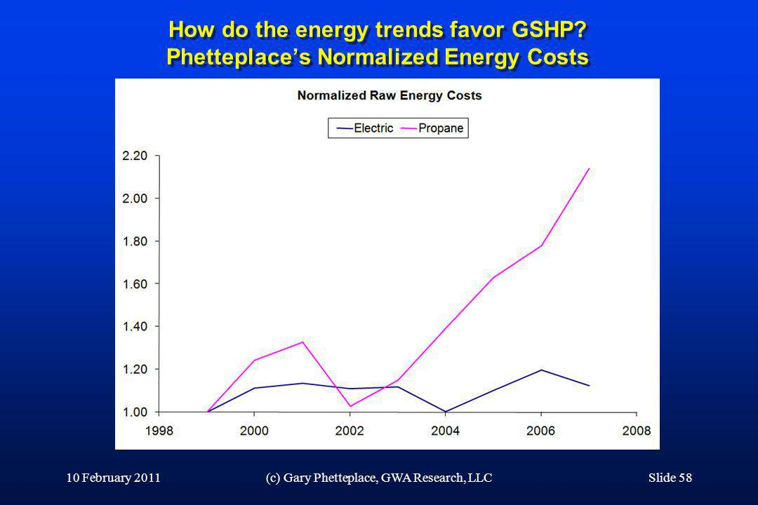 How do the energy trends favor GSHP? Phetteplaces Normalized Energy Costs 10 February 2011(c) Gary Phetteplace, GWA Research, LLCSlide 58