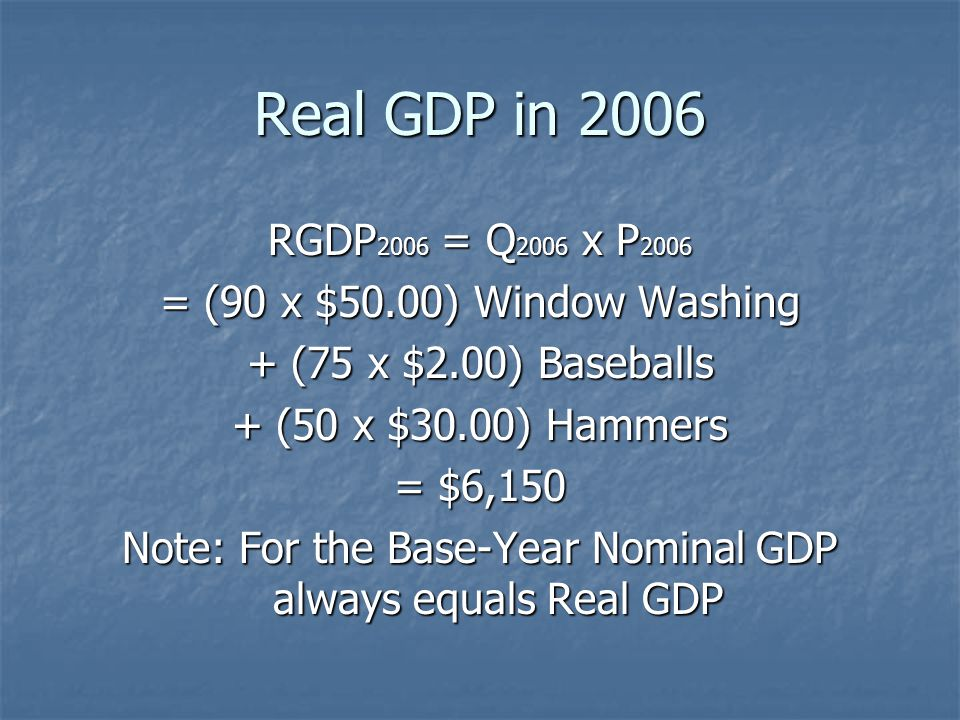 Real GDP in 2006 RGDP 2006 = Q 2006 x P 2006 = (90 x $50.00) Window Washing + (75 x $2.00) Baseballs + (50 x $30.00) Hammers = $6,150 Note: For the Ba