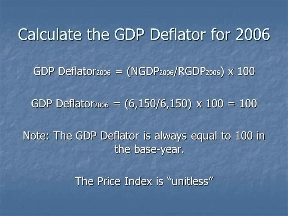 Calculate the GDP Deflator for 2006 GDP Deflator 2006 = (NGDP 2006 /RGDP 2006 ) x 100 GDP Deflator 2006 = (6,150/6,150) x 100 = 100 Note: The GDP Defl