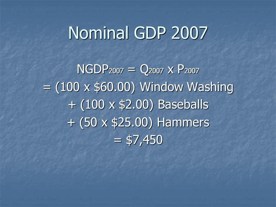 Nominal GDP 2007 NGDP 2007 = Q 2007 x P 2007 = (100 x $60.00) Window Washing + (100 x $2.00) Baseballs + (50 x $25.00) Hammers = $7,450
