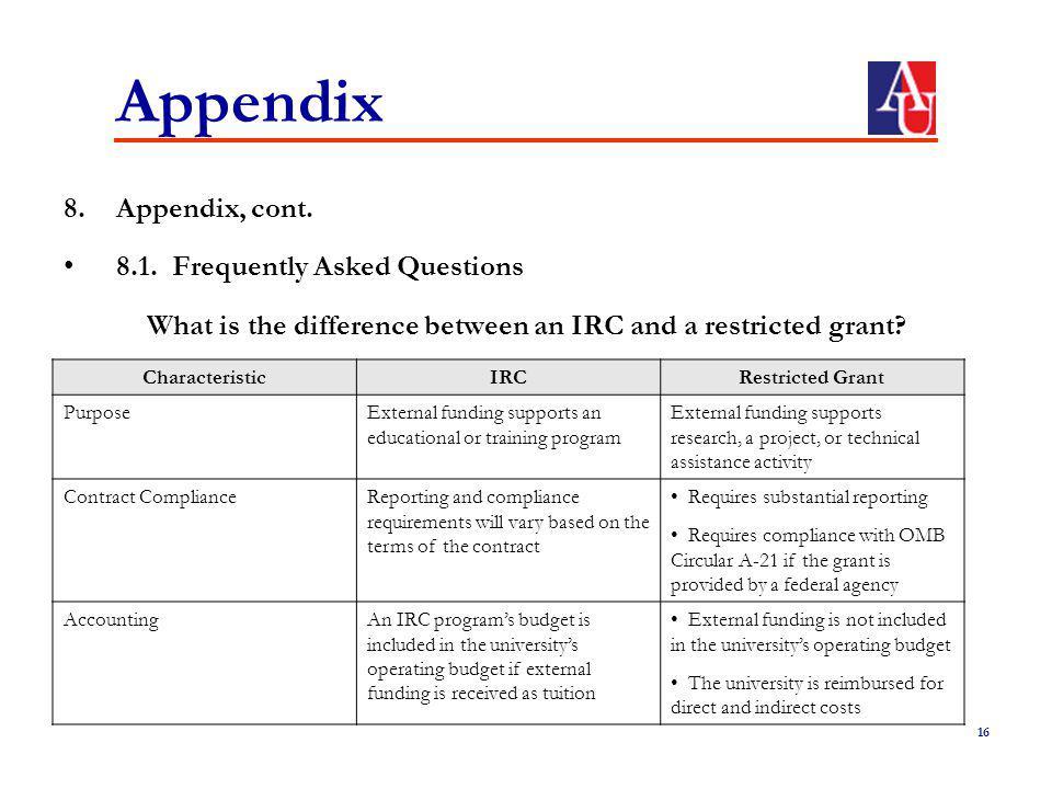 Appendix 8.Appendix, cont. 8.1.