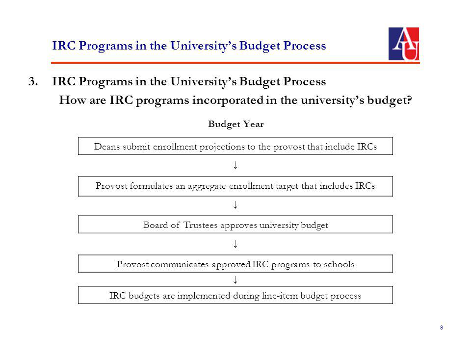 IRC Programs in the Universitys Budget Process 3.IRC Programs in the Universitys Budget Process How are IRC programs incorporated in the universitys budget.