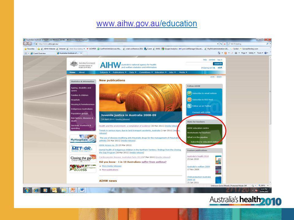 www.aihw.gov.auwww.aihw.gov.au/education
