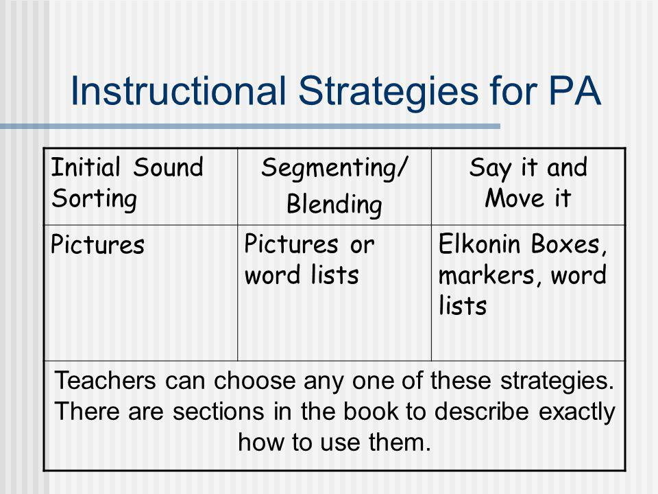 Instructional Strategies for PA Initial Sound Sorting Segmenting/ Blending Say it and Move it PicturesPictures or word lists Elkonin Boxes, markers, w