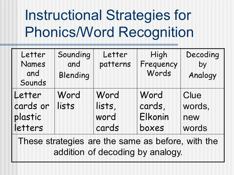 Instructional Strategies for Phonics/Word Recognition Letter Names and Sounds Sounding and Blending Letter patterns High Frequency Words Decoding by A