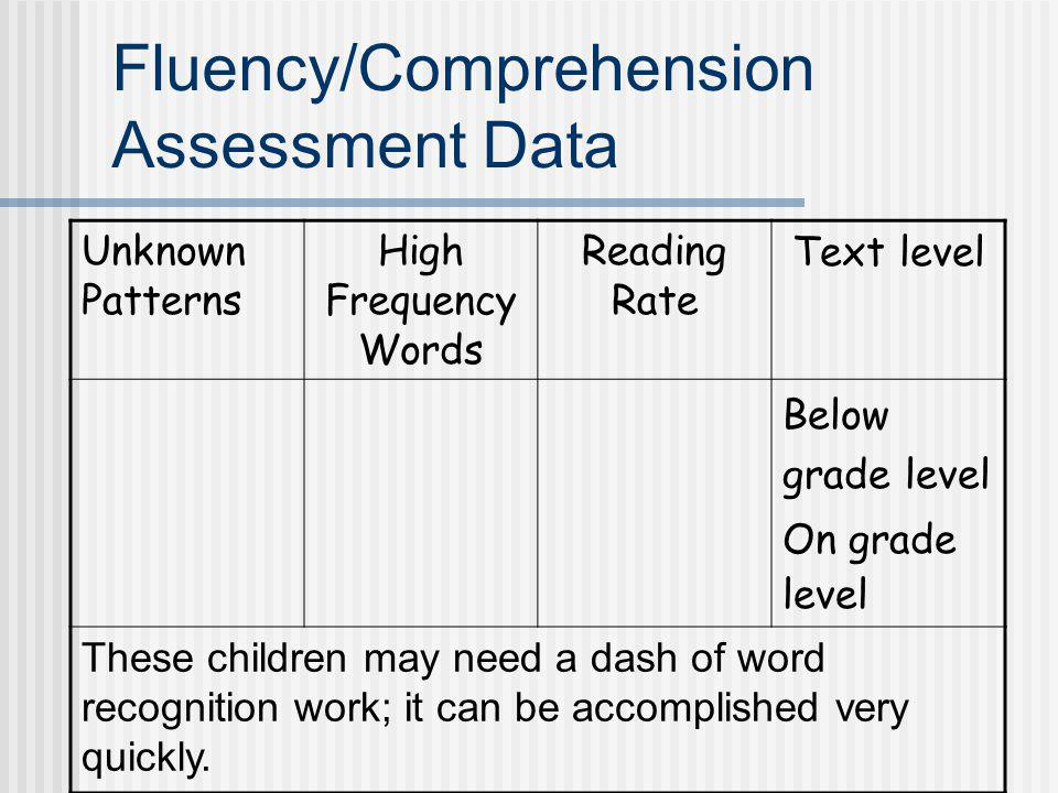 Fluency/Comprehension Assessment Data Unknown Patterns High Frequency Words Reading Rate Text level Below grade level On grade level These children ma