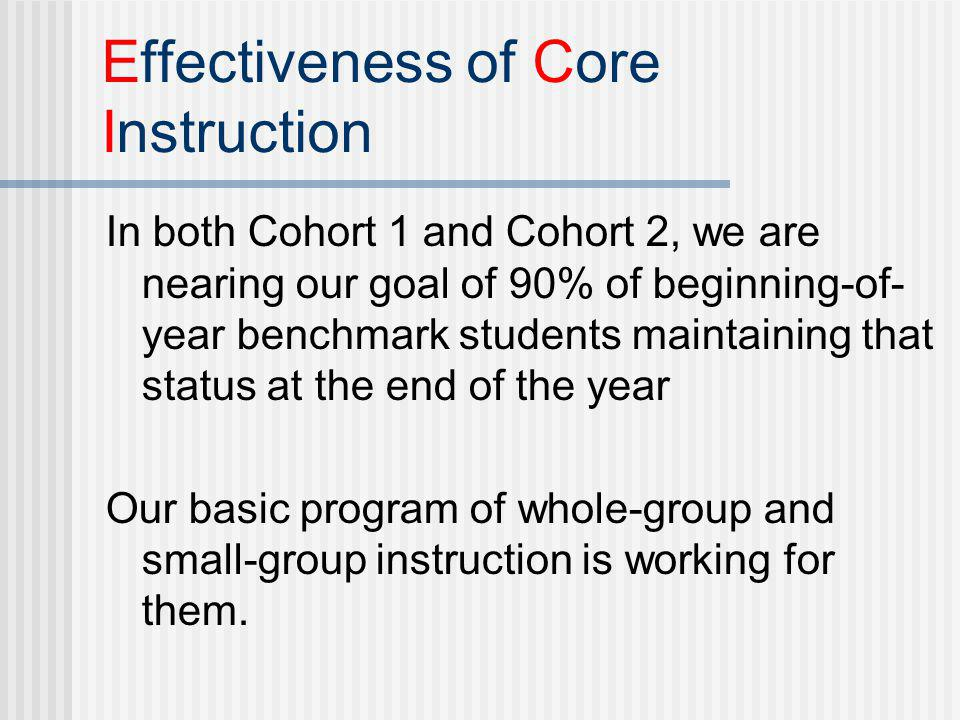 Effectiveness of Core Instruction In both Cohort 1 and Cohort 2, we are nearing our goal of 90% of beginning-of- year benchmark students maintaining t