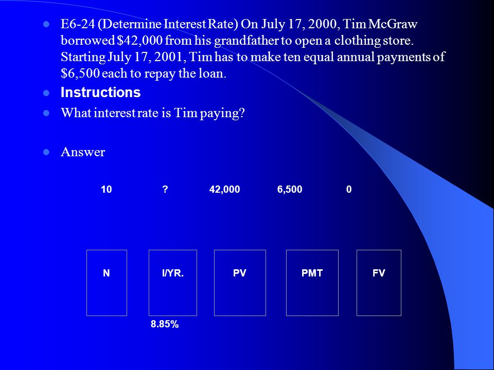E6 24 (Determine Interest Rate) On July 17, 2000, Tim McGraw borrowed $42,000 from his grandfather to open a clothing store. Starting July 17, 2001, T